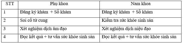 goi-kham-co-ban-300-vnd